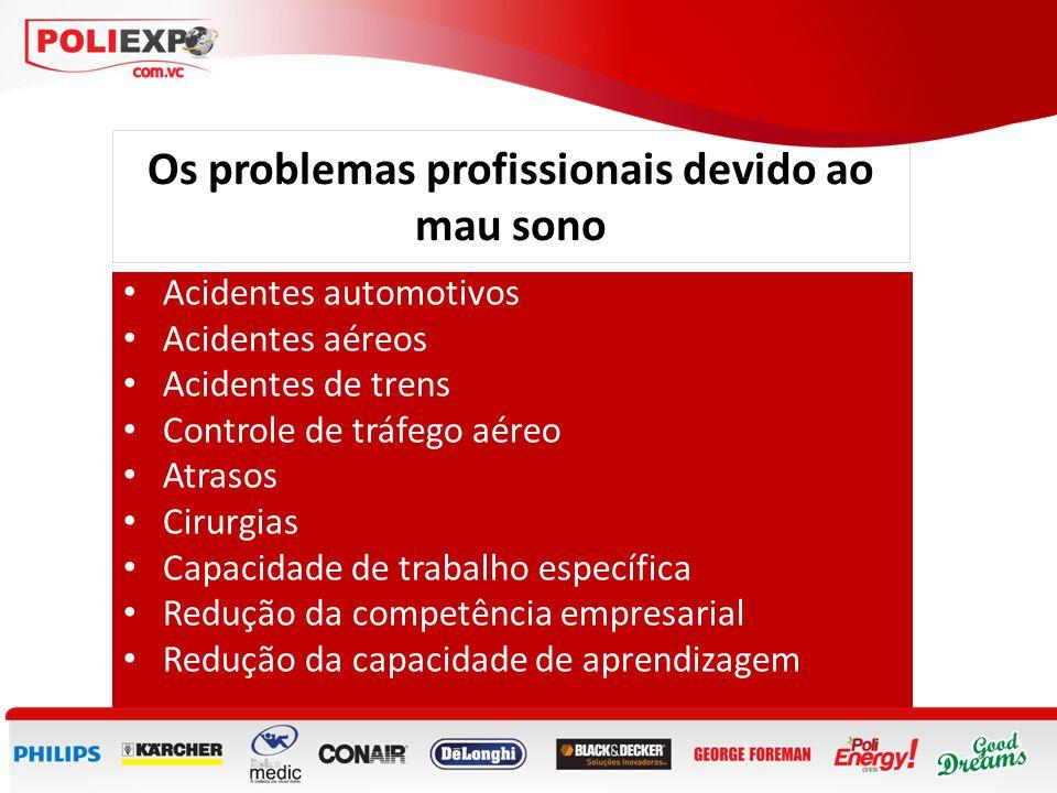 Os problemas profissionais devido ao mau sono • Acidentes automotivos • Acidentes aéreos • Acidentes de trens • Controle de tráfego aéreo • Atrasos •