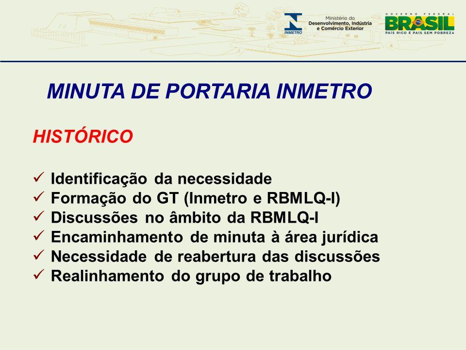 MINUTA DE PORTARIA INMETRO HISTÓRICO  Identificação da necessidade  Formação do GT (Inmetro e RBMLQ-I)  Discussões no âmbito da RBMLQ-I  Encaminha
