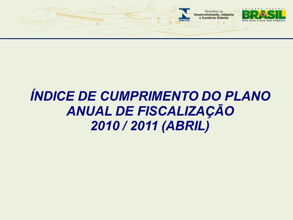 ÍNDICE DE CUMPRIMENTO DO PLANO ANUAL DE FISCALIZAÇÃO 2010 / 2011 (ABRIL)