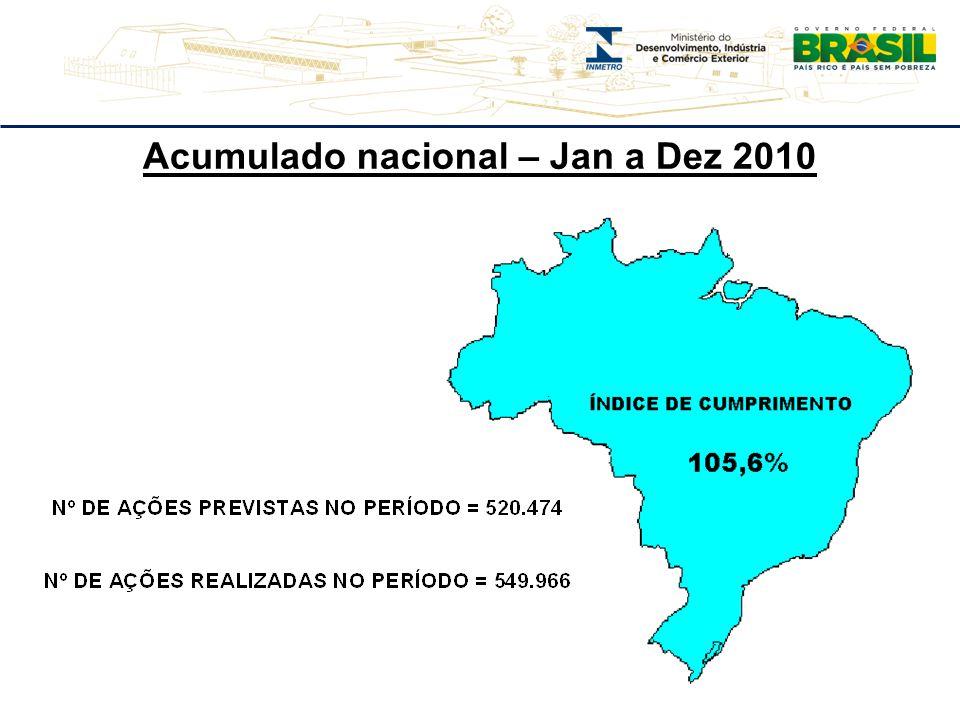 Acumulado nacional – Jan a Dez 2010