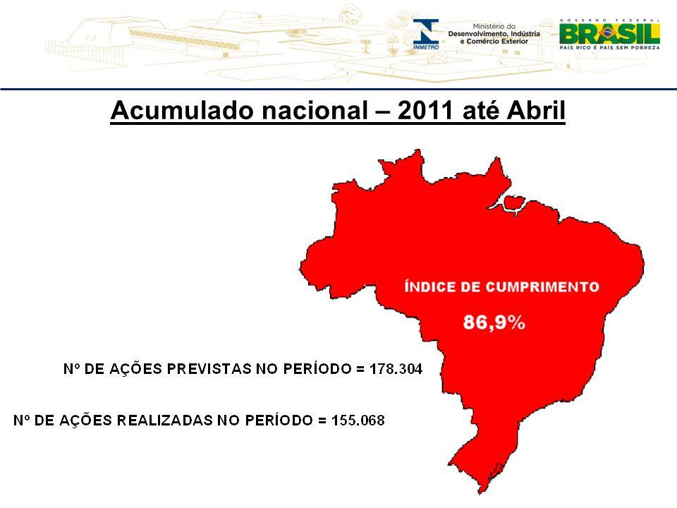 Acumulado nacional – 2011 até Abril
