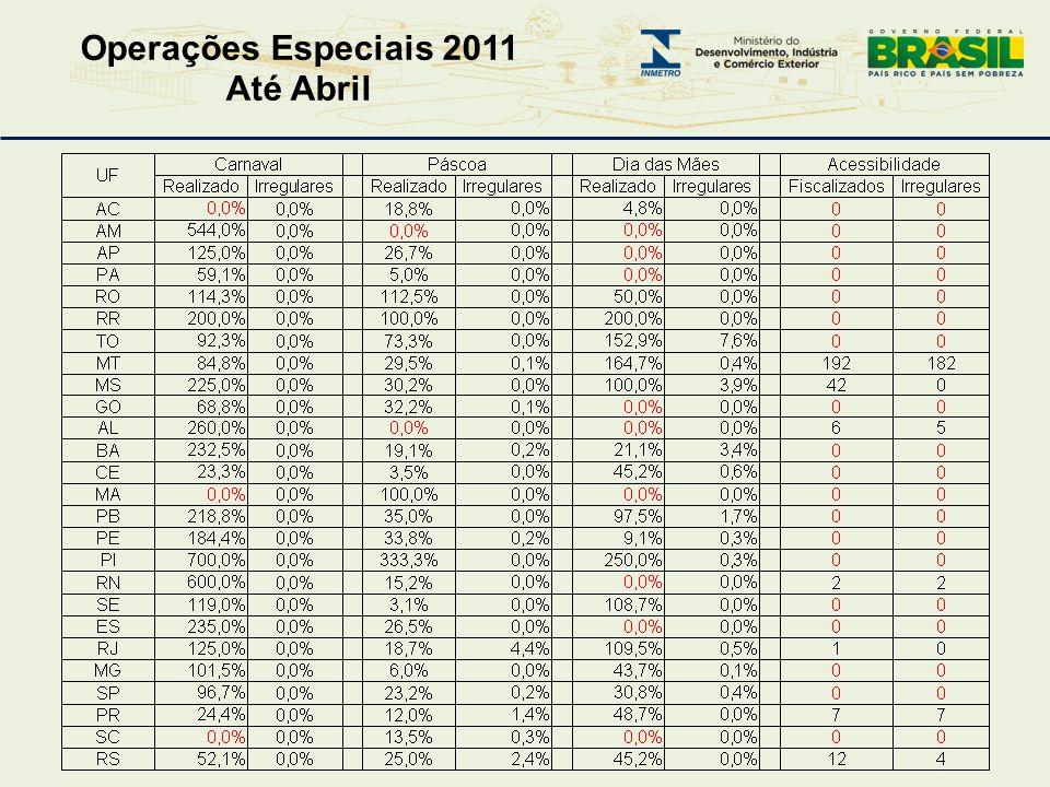 Operações Especiais 2011 Até Abril