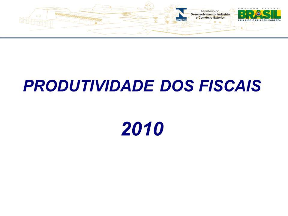 PRODUTIVIDADE DOS FISCAIS 2010