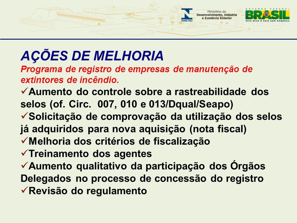 AÇÕES DE MELHORIA Programa de registro de empresas de manutenção de extintores de incêndio.  Aumento do controle sobre a rastreabilidade dos selos (o