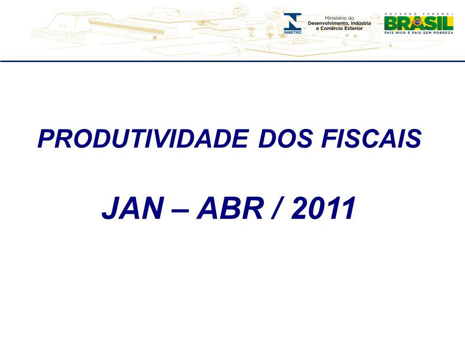 PRODUTIVIDADE DOS FISCAIS JAN – ABR / 2011
