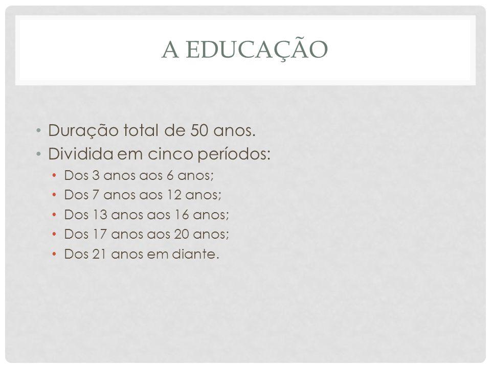 A EDUCAÇÃO • Duração total de 50 anos.