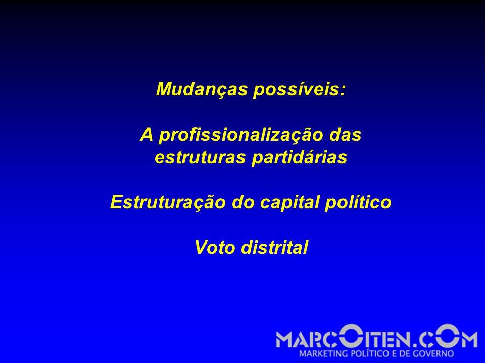 Mudanças possíveis: A profissionalização das estruturas partidárias Estruturação do capital político Voto distrital