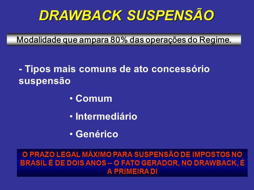 DRAWBACK SUSPENSÃO - Tipos mais comuns de ato concessório suspensão • Comum • Intermediário • Genérico O PRAZO LEGAL MÁXIMO PARA SUSPENSÃO DE IMPOSTOS