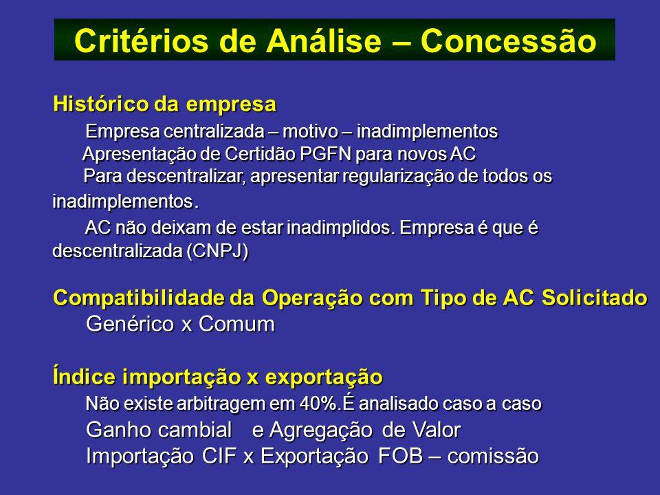 Critérios de Análise – Concessão Histórico da empresa Empresa centralizada – motivo – inadimplementos Apresentação de Certidão PGFN para novos AC Apre