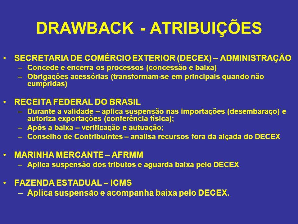 DRAWBACK - ATRIBUIÇÕES •SECRETARIA DE COMÉRCIO EXTERIOR (DECEX) – ADMINISTRAÇÃO –Concede e encerra os processos (concessão e baixa) –Obrigações acessó