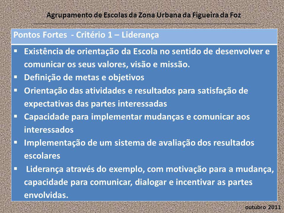 outubro 2011 Agrupamento de Escolas da Zona Urbana da Figueira da Foz Pontos Fortes - Critério 1 – Liderança  Existência de orientação da Escola no sentido de desenvolver e comunicar os seus valores, visão e missão.