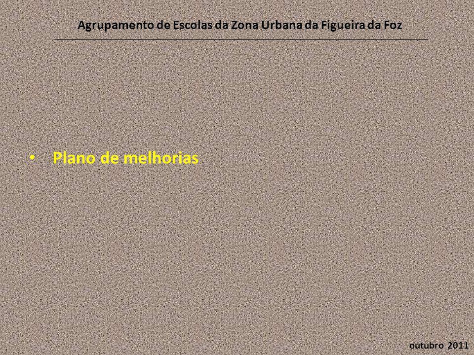 outubro 2011 Agrupamento de Escolas da Zona Urbana da Figueira da Foz • Plano de melhorias