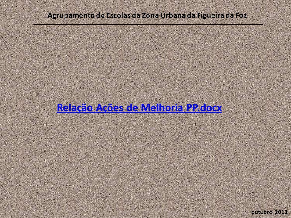 outubro 2011 Agrupamento de Escolas da Zona Urbana da Figueira da Foz Relação Ações de Melhoria PP.docx