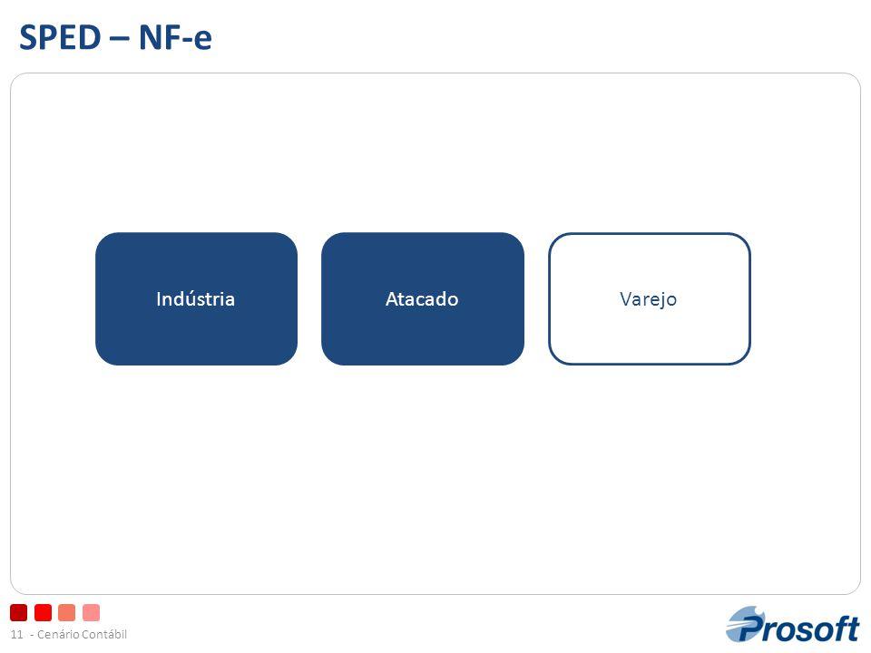 - Cenário Contábil11 SPED – NF-e IndústriaAtacadoVarejo