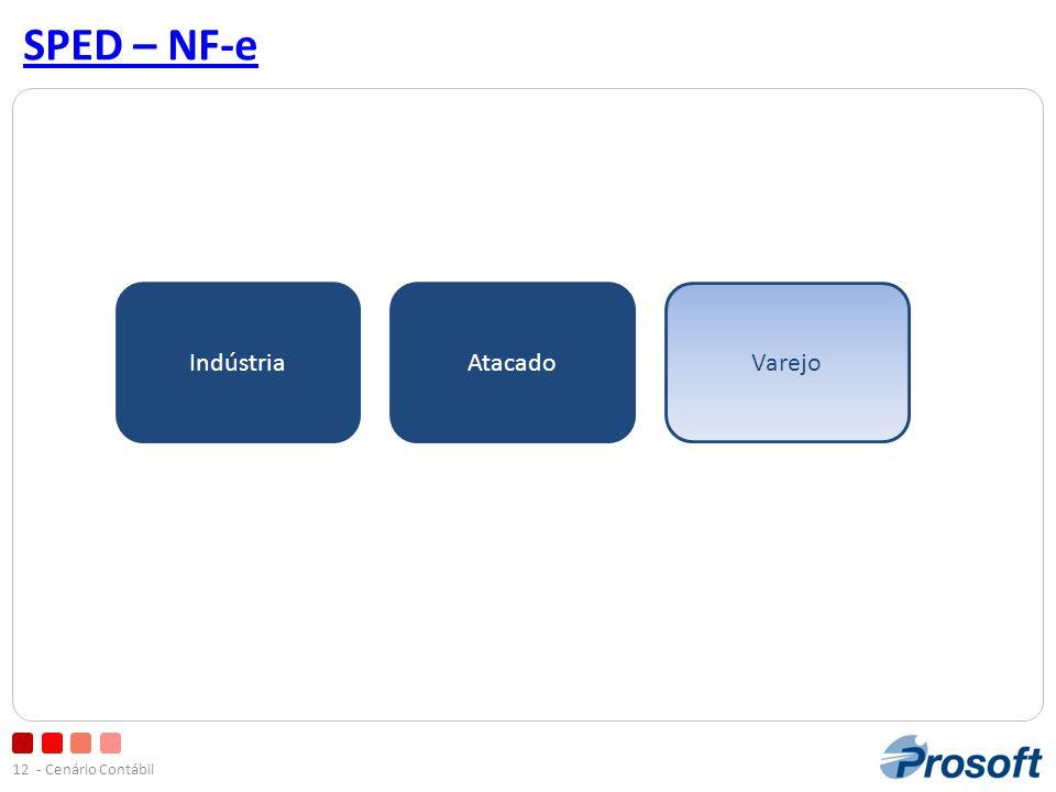 - Cenário Contábil12 SPED – NF-e IndústriaAtacadoVarejo