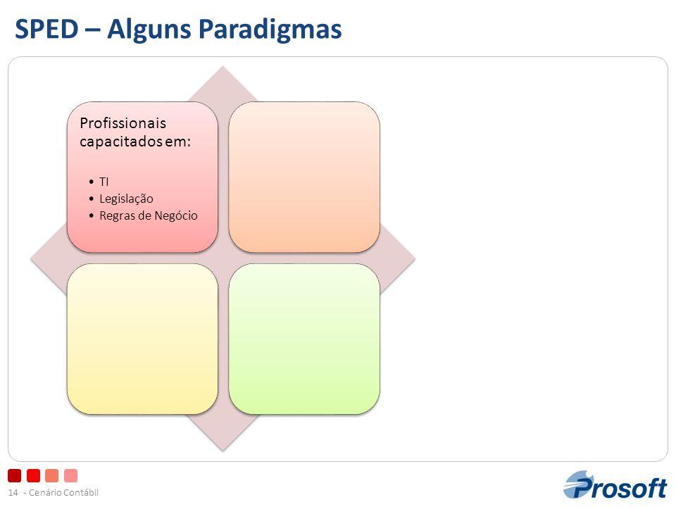 - Cenário Contábil14 SPED – Alguns Paradigmas Profissionais capacitados em: • TI • Legislação • Regras de Negócio