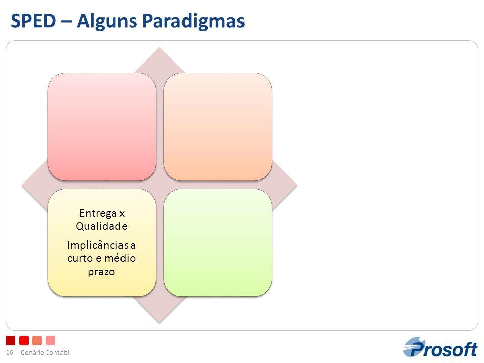 - Cenário Contábil16 SPED – Alguns Paradigmas Entrega x Qualidade Implicâncias a curto e médio prazo