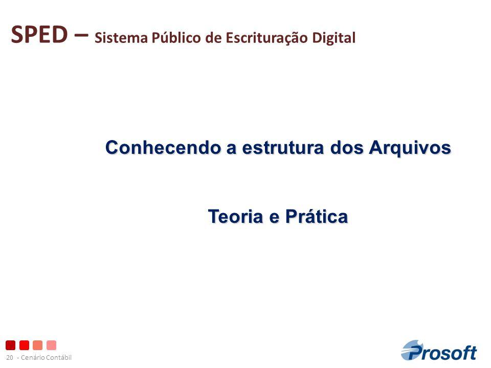 - Cenário Contábil20 Conhecendo a estrutura dos Arquivos Teoria e Prática SPED – Sistema Público de Escrituração Digital