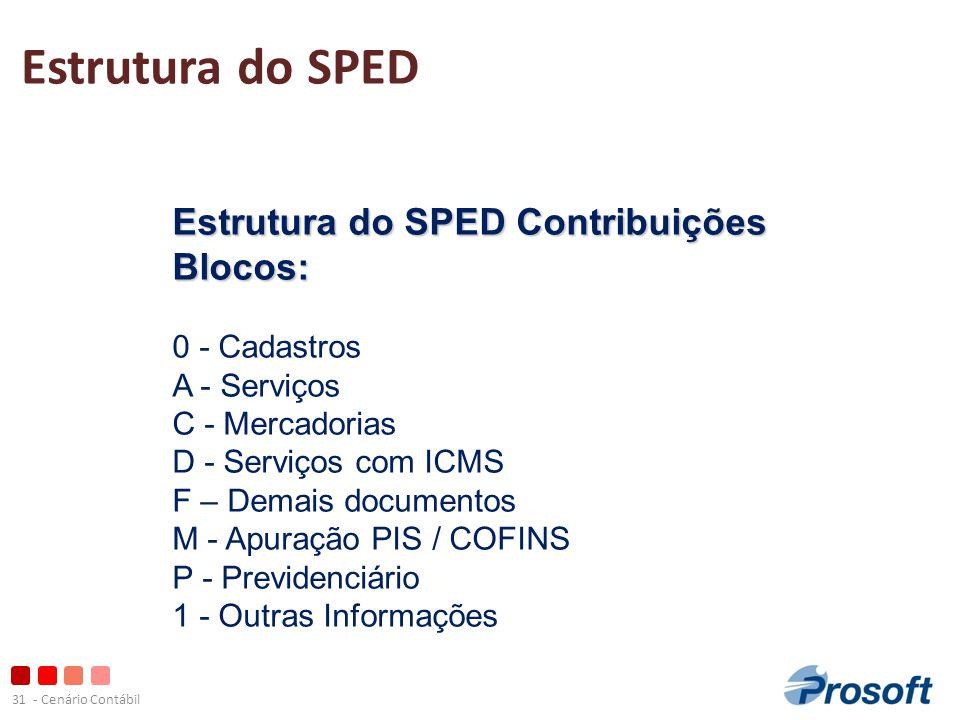 - Cenário Contábil31 Estrutura do SPED Contribuições Blocos: 0 - Cadastros A - Serviços C - Mercadorias D - Serviços com ICMS F – Demais documentos M - Apuração PIS / COFINS P - Previdenciário 1 - Outras Informações Estrutura do SPED