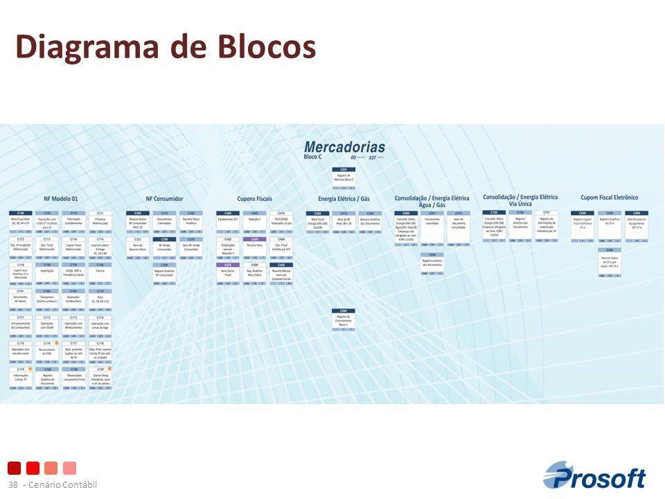 - Cenário Contábil38 Diagrama de Blocos