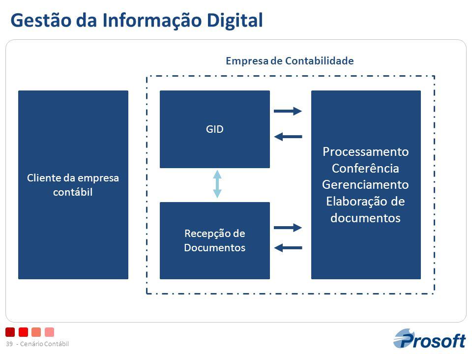 - Cenário Contábil39 Gestão da Informação Digital GID Processamento Conferência Gerenciamento Elaboração de documentos Cliente da empresa contábil Recepção de Documentos Empresa de Contabilidade