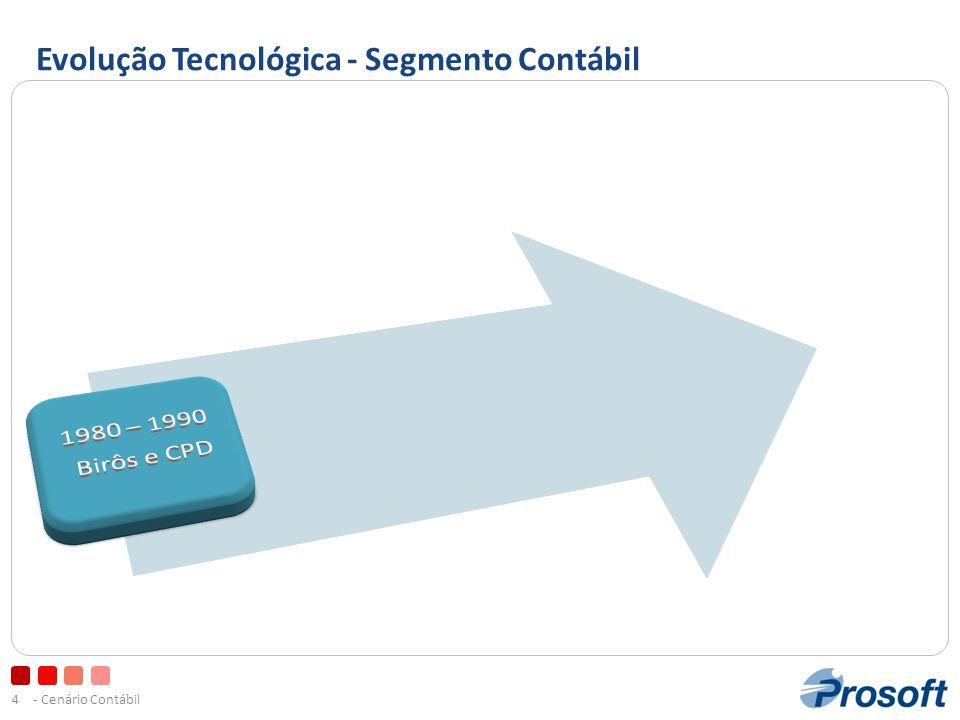 - Cenário Contábil5 Evolução Tecnológica - Segmento Contábil