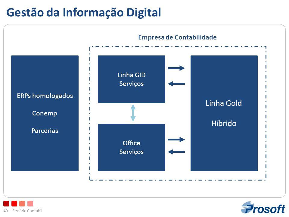 - Cenário Contábil40 Gestão da Informação Digital Linha GID Serviços Linha Gold Híbrido ERPs homologados Conemp Parcerias Office Serviços Empresa de Contabilidade