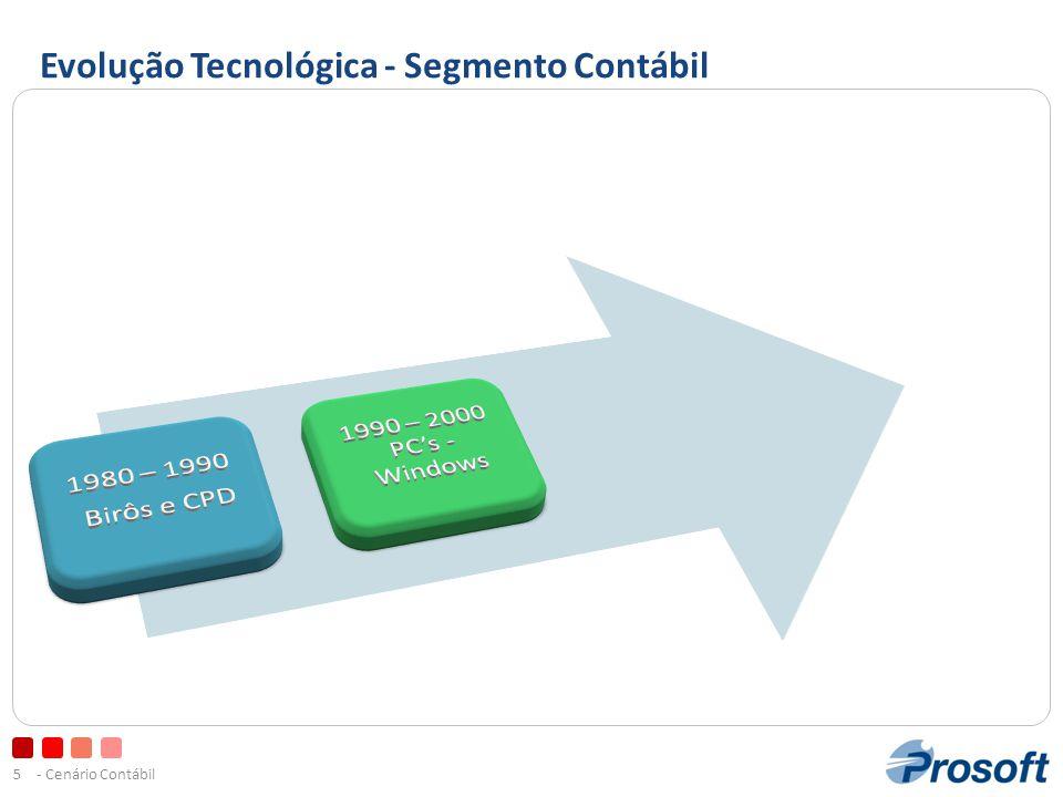 - Cenário Contábil26 Estrutura do SPED Cadastro de Produtos e Insumos