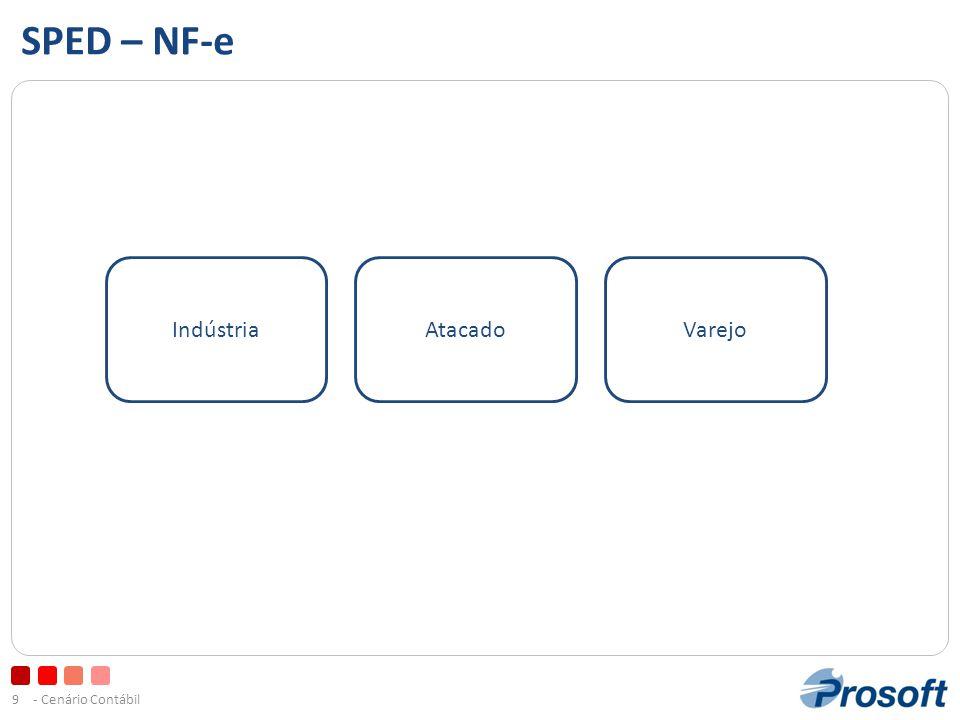 - Cenário Contábil9 SPED – NF-e IndústriaAtacadoVarejo