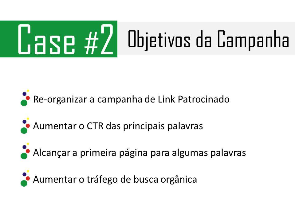 Objetivos da Campanha Case # 2 Re-organizar a campanha de Link Patrocinado Aumentar o CTR das principais palavras Alcançar a primeira página para algumas palavras Aumentar o tráfego de busca orgânica