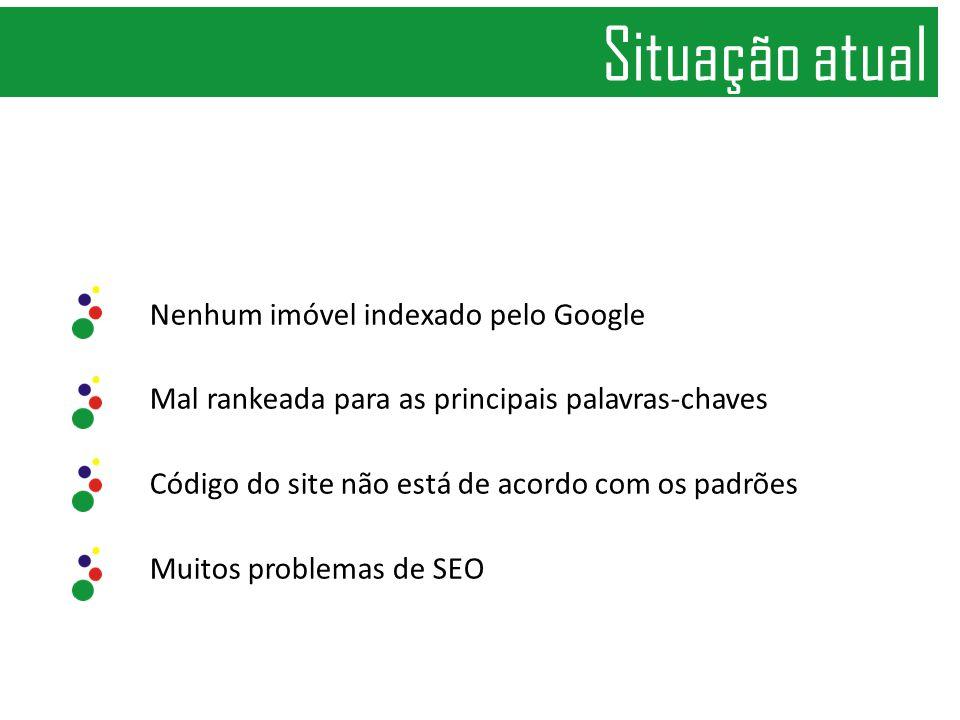 Situação atual Nenhum imóvel indexado pelo Google Mal rankeada para as principais palavras-chaves Código do site não está de acordo com os padrões Muitos problemas de SEO