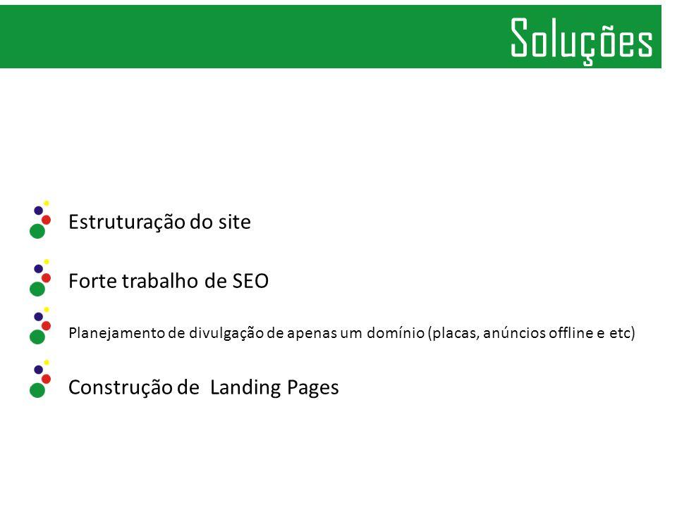 Soluções Estruturação do site Forte trabalho de SEO Planejamento de divulgação de apenas um domínio (placas, anúncios offline e etc) Construção de Landing Pages