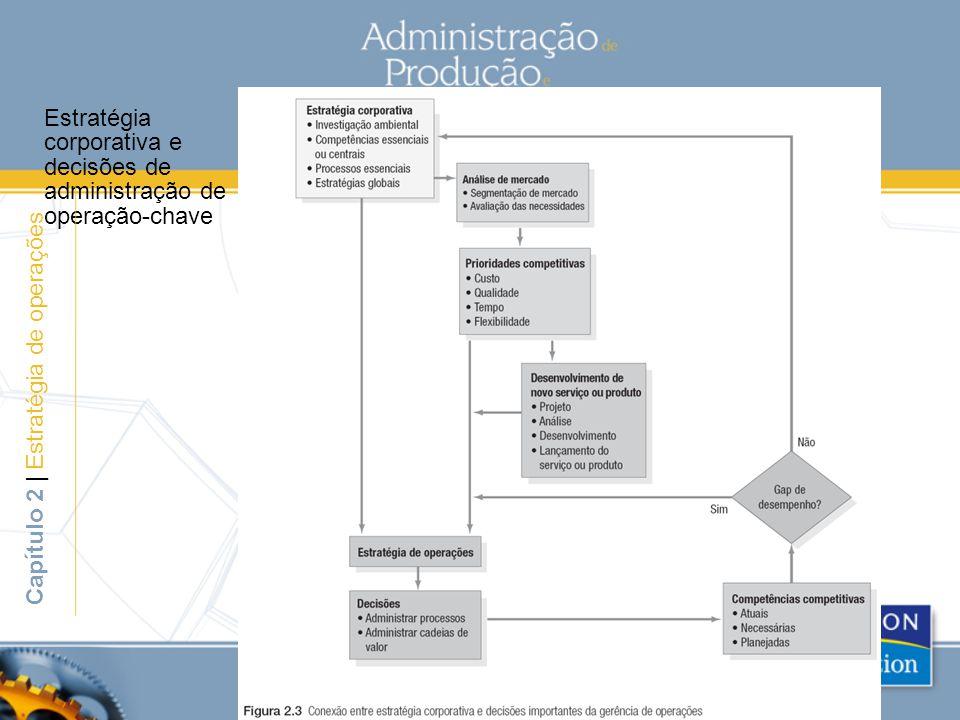 Prioridades competitivas Krajewski | Ritzman | Malhotra© 2009 by Pearson Education Slide 7 Capítulo 2 | Estratégia de operações Custo1.