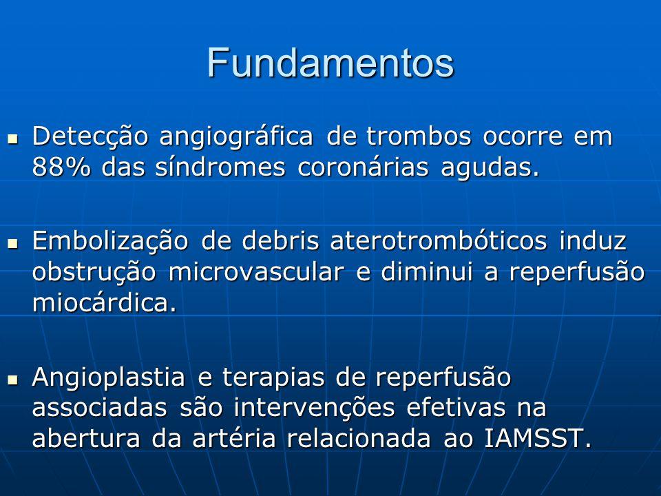 Fundamentos  Detecção angiográfica de trombos ocorre em 88% das síndromes coronárias agudas.  Embolização de debris aterotrombóticos induz obstrução