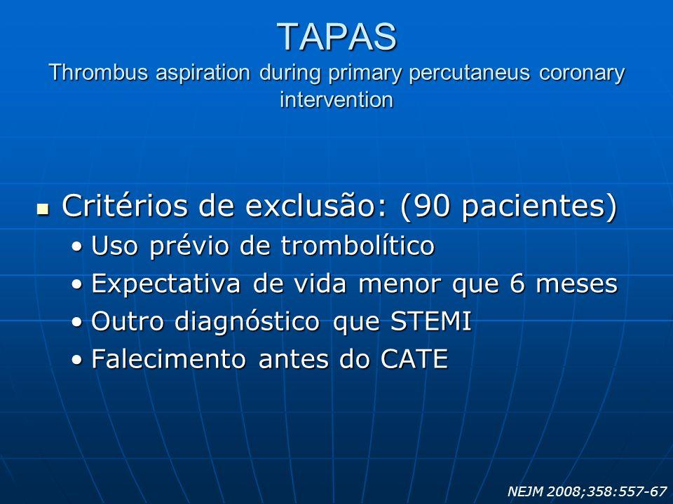 TAPAS Thrombus aspiration during primary percutaneus coronary intervention  Critérios de exclusão: (90 pacientes) •Uso prévio de trombolítico •Expect