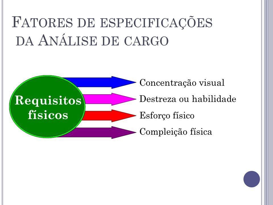 Requisitos físicos Concentração visual Destreza ou habilidade Esforço físico Compleição física F ATORES DE ESPECIFICAÇÕES DA A NÁLISE DE CARGO
