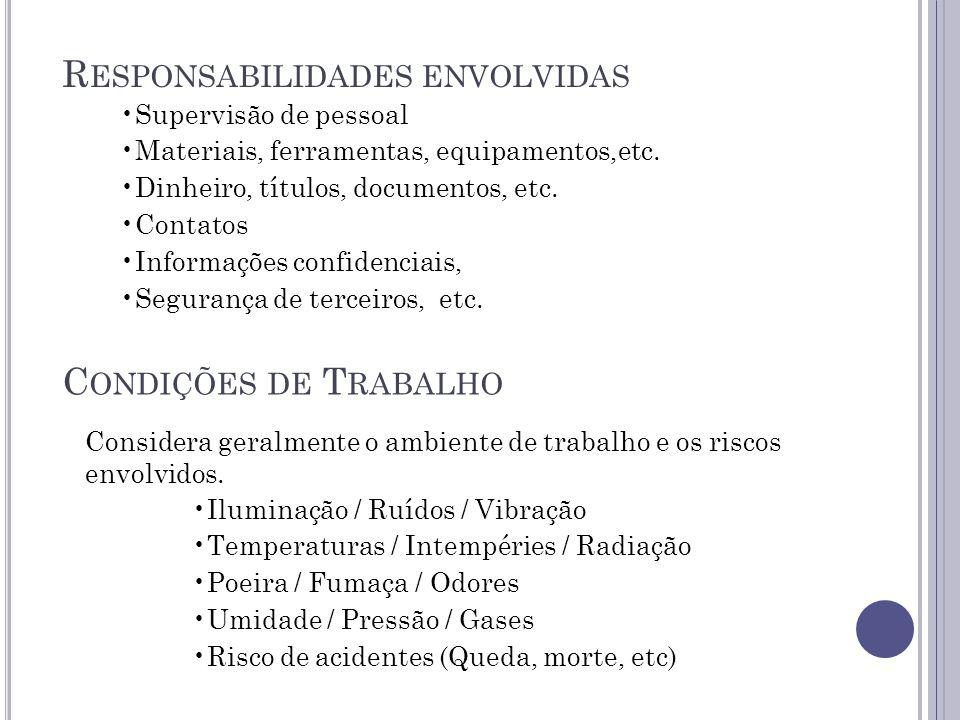 •Supervisão de pessoal •Materiais, ferramentas, equipamentos,etc. •Dinheiro, títulos, documentos, etc. •Contatos •Informações confidenciais, •Seguranç
