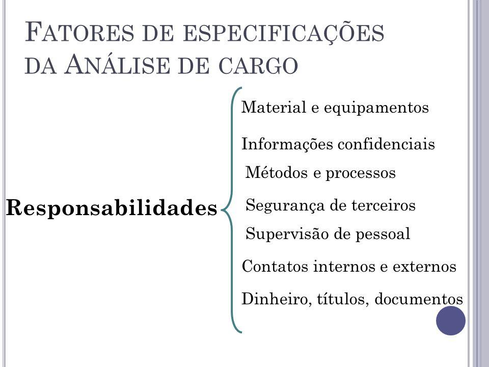 F ATORES DE ESPECIFICAÇÕES DA A NÁLISE DE CARGO Responsabilidades Supervisão de pessoal Material e equipamentos Dinheiro, títulos, documentos Contatos