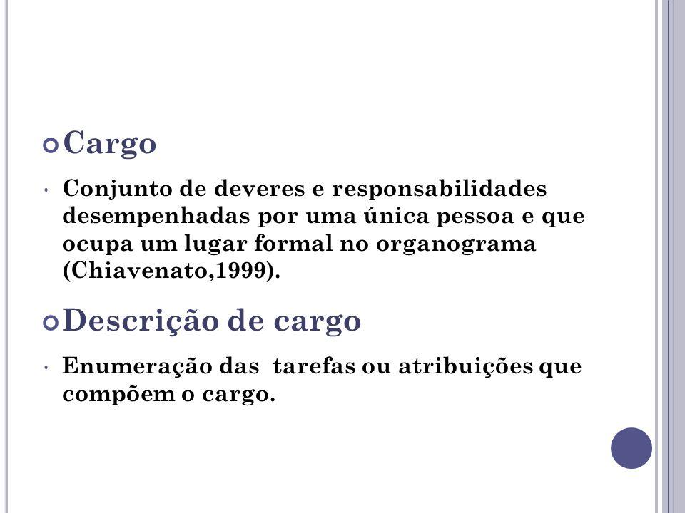 Cargo • Conjunto de deveres e responsabilidades desempenhadas por uma única pessoa e que ocupa um lugar formal no organograma (Chiavenato,1999). Descr