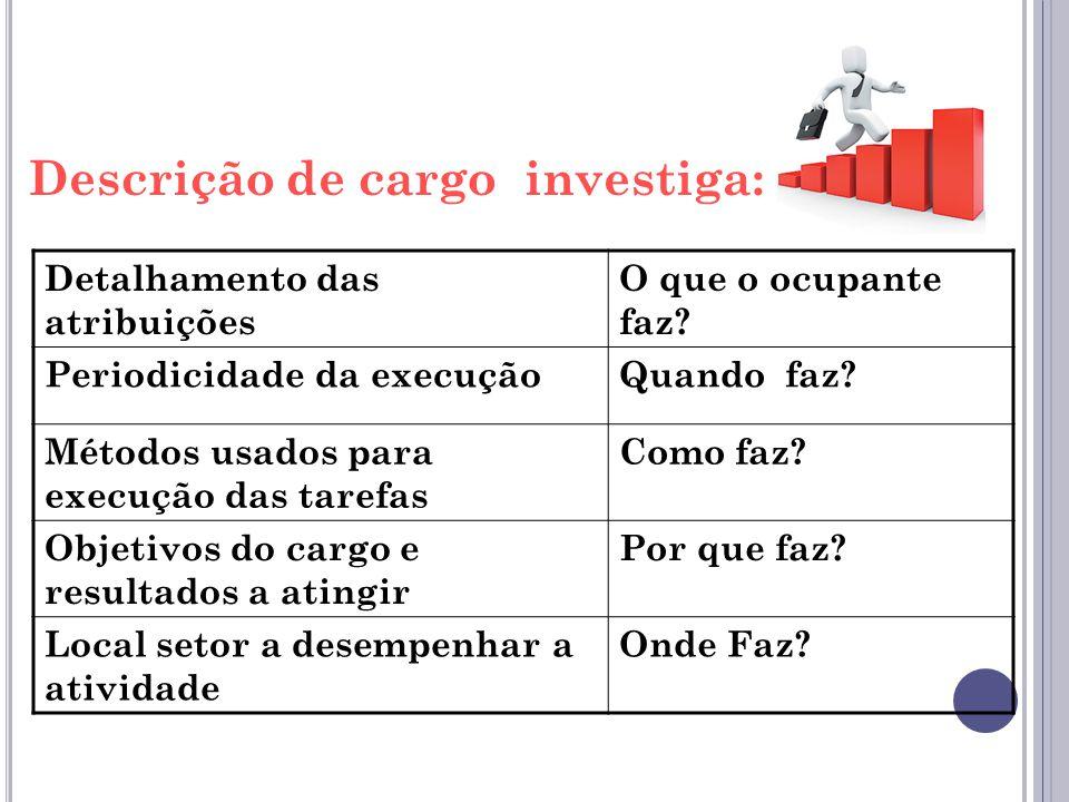 Descrição de cargo investiga: Detalhamento das atribuições O que o ocupante faz? Periodicidade da execuçãoQuando faz? Métodos usados para execução das