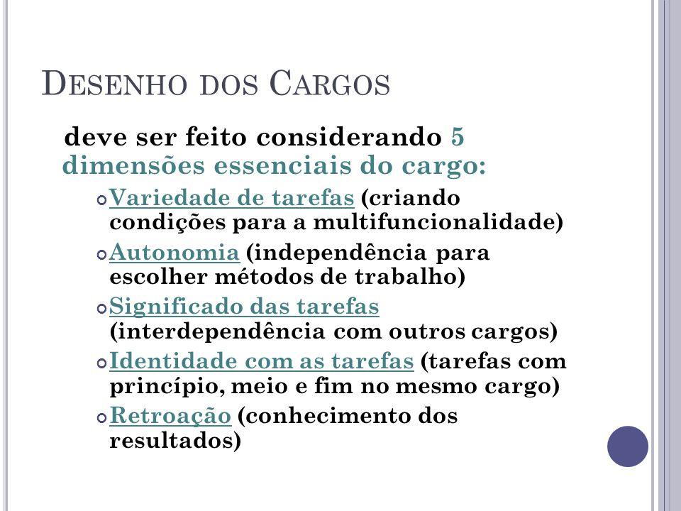 D ESENHO DOS C ARGOS deve ser feito considerando 5 dimensões essenciais do cargo: Variedade de tarefas (criando condições para a multifuncionalidade)