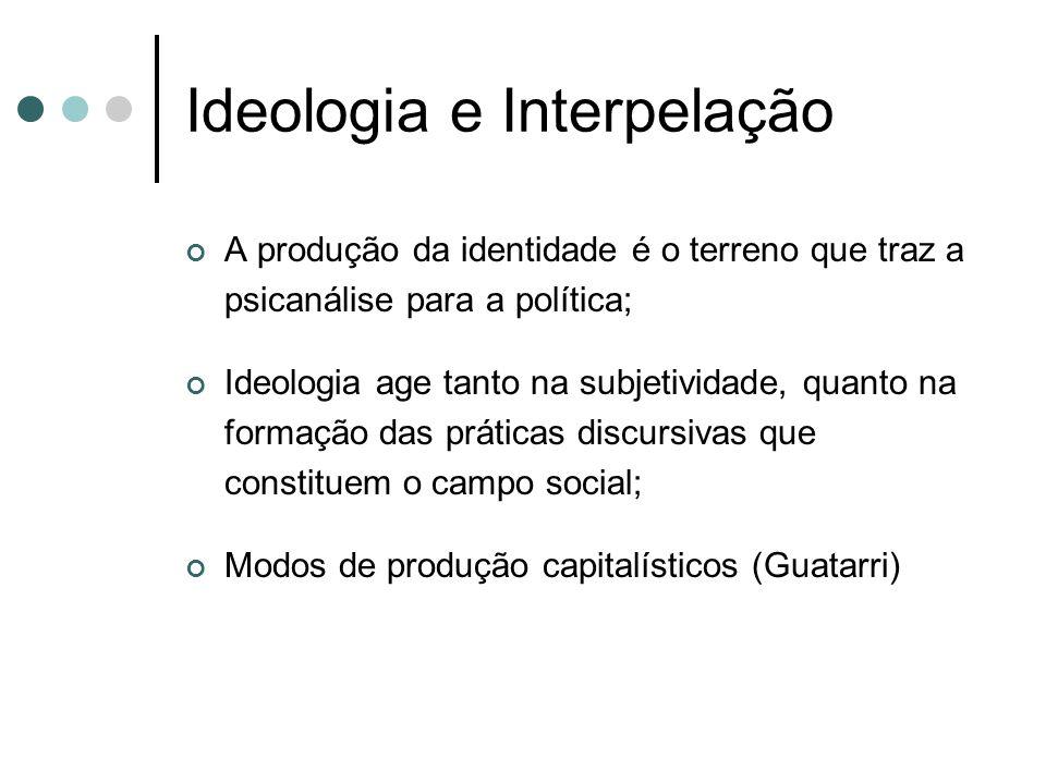 Ideologia e Interpelação A produção da identidade é o terreno que traz a psicanálise para a política; Ideologia age tanto na subjetividade, quanto na