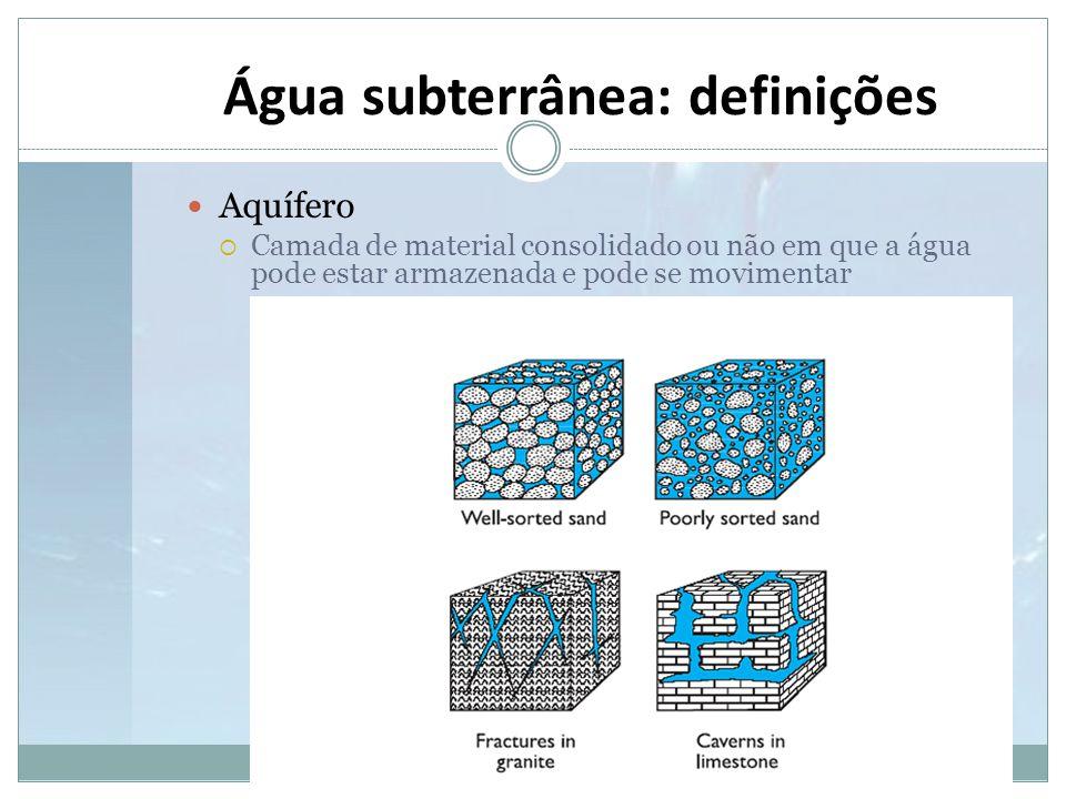 Água subterrânea: definições  Aquífero  Camada de material consolidado ou não em que a água pode estar armazenada e pode se movimentar