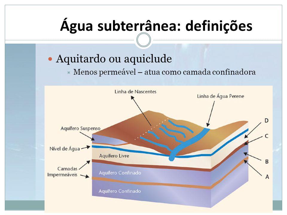 Água subterrânea: definições  Aquitardo ou aquiclude  Menos permeável – atua como camada confinadora