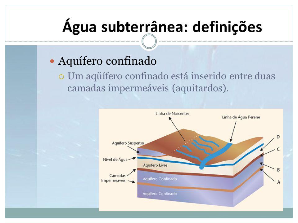 Água subterrânea: definições  Aquífero confinado  Um aqüífero confinado está inserido entre duas camadas impermeáveis (aquitardos).