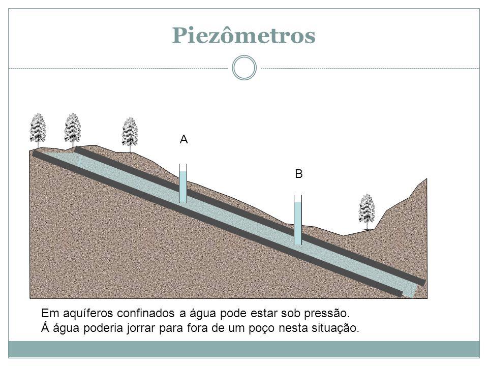 A B Em aquíferos confinados a água pode estar sob pressão. Á água poderia jorrar para fora de um poço nesta situação.