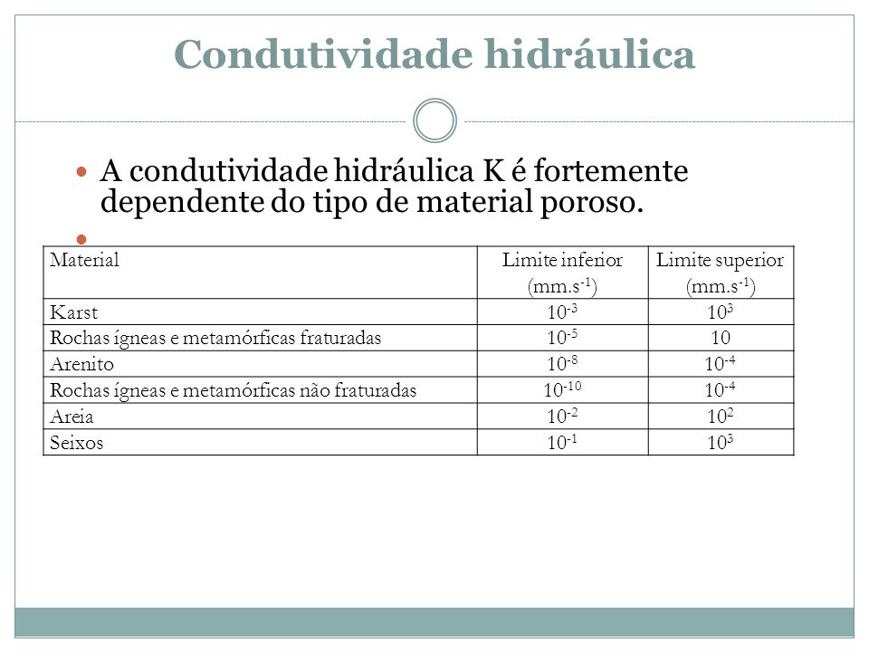 Condutividade hidráulica  A condutividade hidráulica K é fortemente dependente do tipo de material poroso.  MaterialLimite inferior (mm.s -1 ) Limit