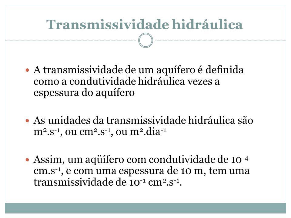 Transmissividade hidráulica  A transmissividade de um aquífero é definida como a condutividade hidráulica vezes a espessura do aquífero  As unidades