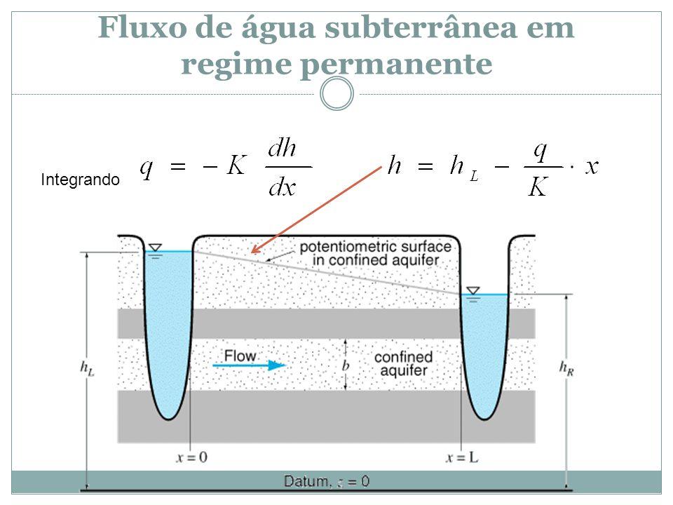 Fluxo de água subterrânea em regime permanente Integrando