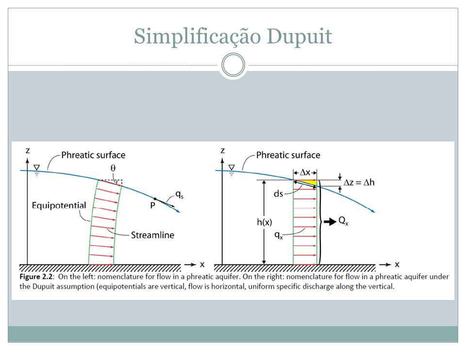 Simplificação Dupuit